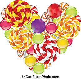 キャンデー, 中心の 形