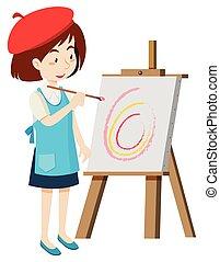 キャンバス, 絵, 芸術家