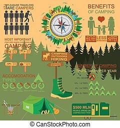 キャンプ, 屋外で, ハイキング, infographic