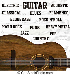 ギター, 別, 音楽, タイプ, 背景