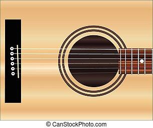 ギター, 音響, soundboard