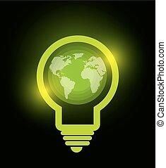 クリーンエネルギー, デザイン