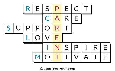 クロスワードパズル, 単語, 親