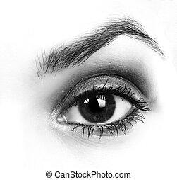 クローズアップ, 緑の目