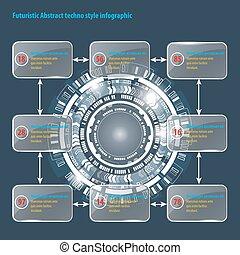 グラフィック, 抽象的, techno, ユーザー, interface., 円, infographic., 未来派