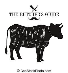 グラフィック, 牛肉, ポスター, ライン, 肉屋, 図, 切口, ガイド