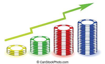 グラフ, ポーカーチップ, 利益