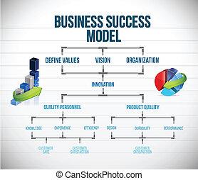 グラフ, モデル, 成功, ビジネス, チャート