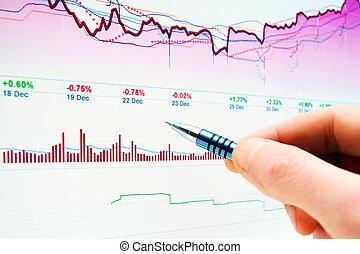 グラフ, モニタリング, 市場, 株