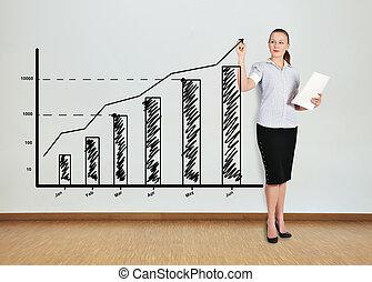 グラフ, 女, 図画