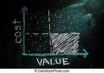 グラフ, blackboard., チョーク, cost-value, 作られた, 白