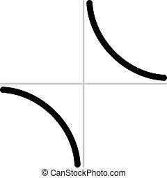 グラフ, hyperbola, アイコン
