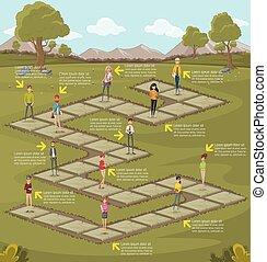 グループ, ビジネス 人々, 公園, ゲーム, 緑, 板, 漫画
