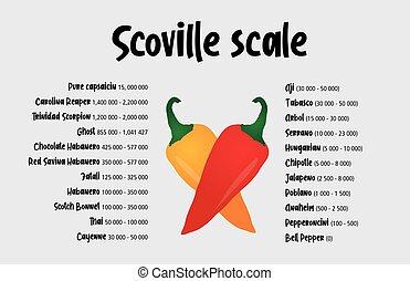 コショウ, scoville, 熱, スケール, ベクトル