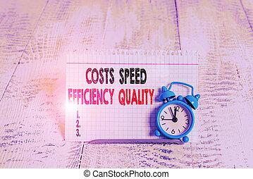 コスト, 提示, inputs, スピード, quality., 手, テキスト, 効率的である, オペレーション, balance., 執筆, 写真, 効率, ビジネス, 概念, outputs