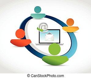 コミュニケーションリンク, ネットワーク, 人々