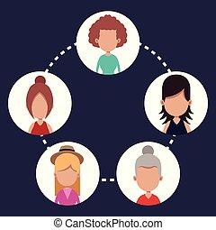 コミュニケーション, グループ, 共同体, 女性