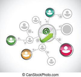 コミュニケーション, 人々, 電子メール, ネットワーク