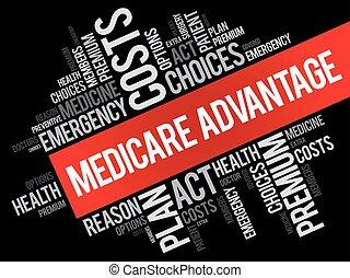 コラージュ, 医療保障, 利点, 単語, 雲