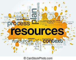 コラージュ, 単語, 資源, 雲