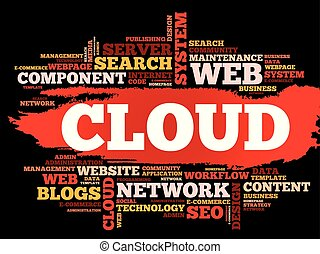 コラージュ, 単語, 雲