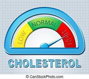 コレステロール, hyperlipidemia, 高く