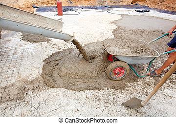 コンクリート, たたきつける, 仕事