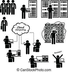 コンピュータデータ, 中心, サーバー, ネットワーク