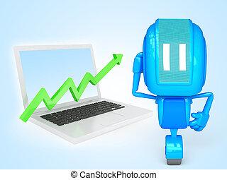 コンピュータ, ロボット