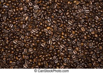 コーヒー豆, 背景