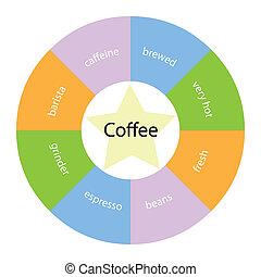コーヒー, 概念, 星, 色, 円