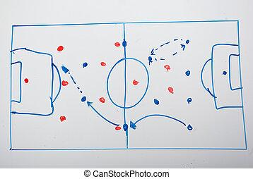 サッカーゲーム, 計画