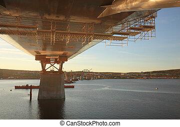 サポート, 日没, 橋
