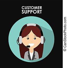 サポート, 顧客