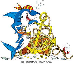 サメ, 海賊