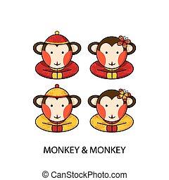 サル, 中国語, 新年おめでとう