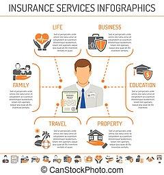 サービス, 保険, infographics