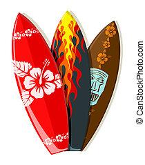 サーフィンをしなさい, ベクトル, 板