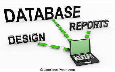 システム, データベース