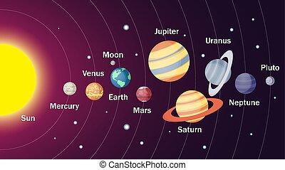 システム, 太陽, illustration.