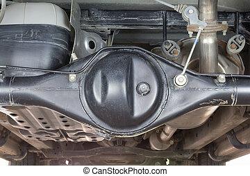 シャフト, 車軸, 自動車
