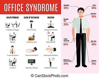 シンドローム, オフィス, infographics