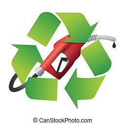 シンボルをリサイクルしなさい, ガスポンプ噴出口