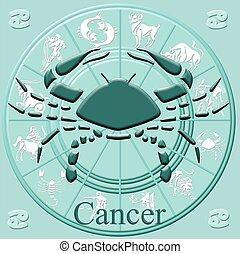 シンボル, 占星術