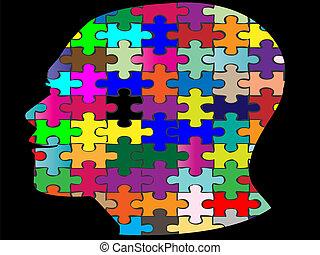 ジグソーパズル, 頭