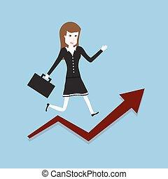 ジャンプ, 女性ビジネス