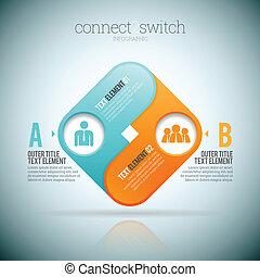 スイッチ, 2, 連結しなさい