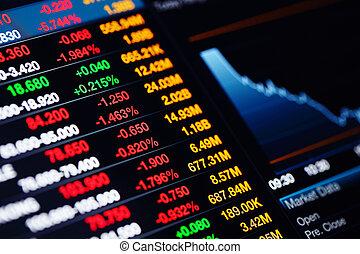 スクリーン, データ, 市場, 株
