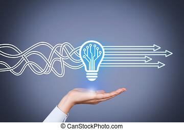 スクリーン, 革新的, 考え, 解決, 概念, 感触