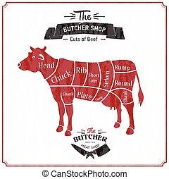 スタイル, 型, ベクトル, 図, 切口, 牛肉